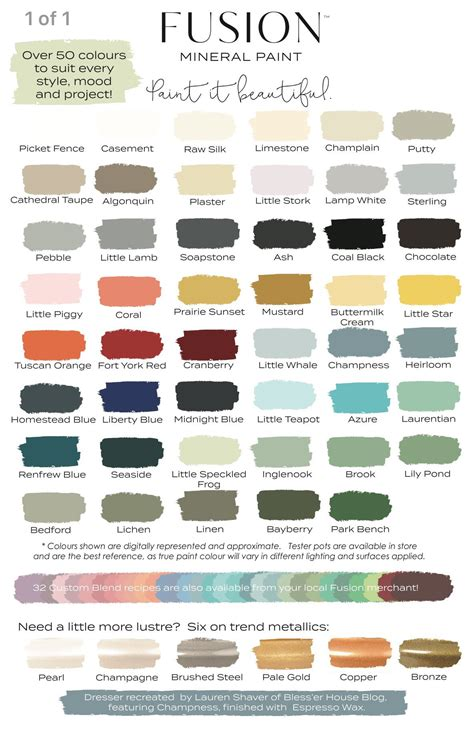 fusion mineral paint free color chart pdf dear olympia