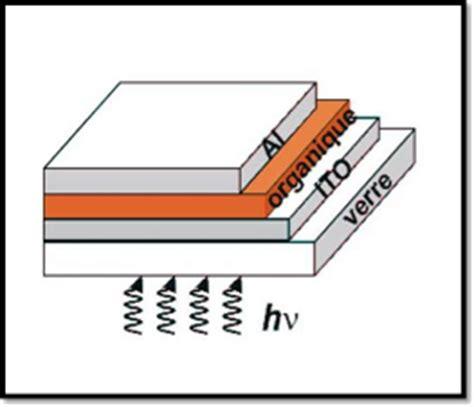 lade spettro solare quelques liens utiles