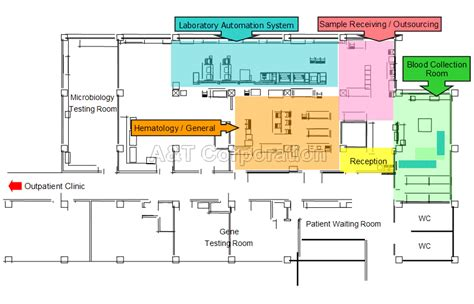 clinical laboratory floor plan pin laboratory layout on pinterest