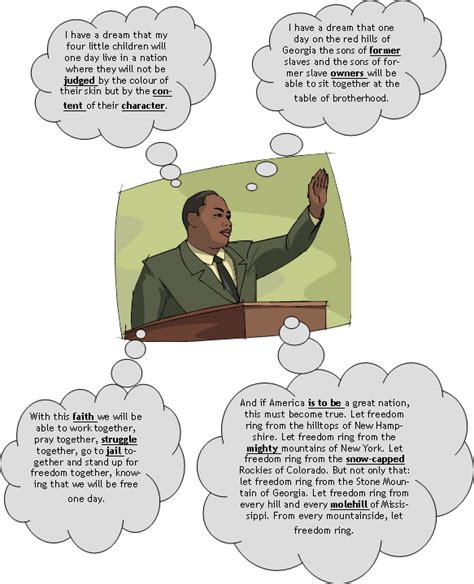 printable version of mlk i have a dream speech i have a dream speech printable text