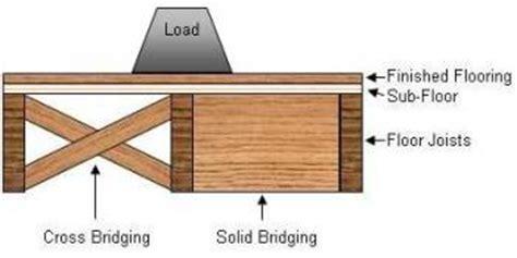 Bridging Between Floor Joists by The Importance Of Floor Joist Bridging Part 1