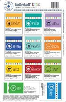 Best 25 Kids Labels Ideas On Pinterest Labels For Kids Color Charts And Paint Colour Charts Essential Bottle Label Template
