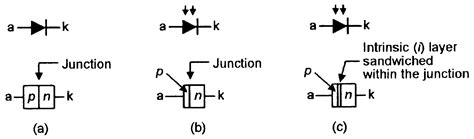 pin diode schematic symbol photodiode schematic symbol