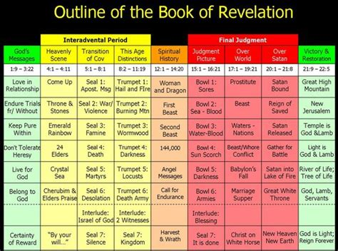 jesus the revolutionary a chronological narrative of the of from the birth to the samaritan books the days are here trains search