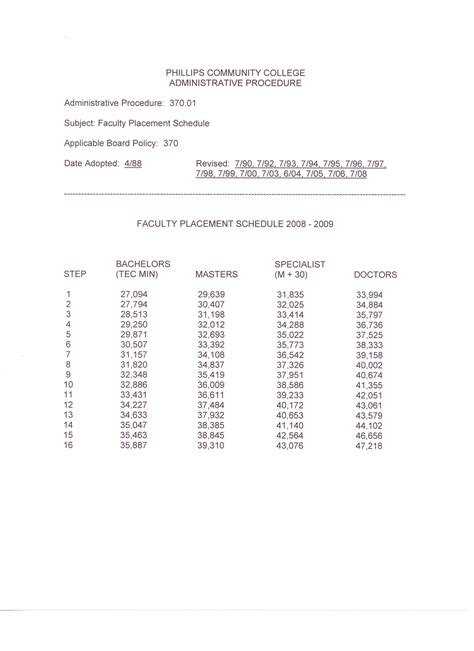 schedule of salaries template 28 schedule of salaries template 28 schedule of