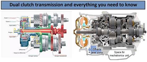 Dual Clutch dual clutch transmission and everything you need to