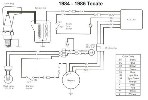 kawasaki zx9r wiring diagram wiring diagram with description