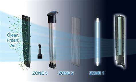 ionic air purifiers air purifier reviews