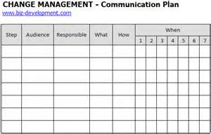 change communication plan template communication plan change management plan communication plan