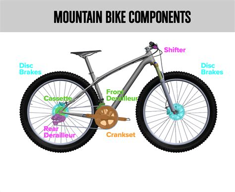 best mountain bike parts bicycle shifter parts best seller bicycle review