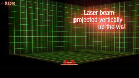 Kapro 891 Laser Square for flooring, layout, electrical