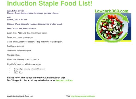 induction phase results induction phase shopping list 28 images about atkins diet induction food dragontoday