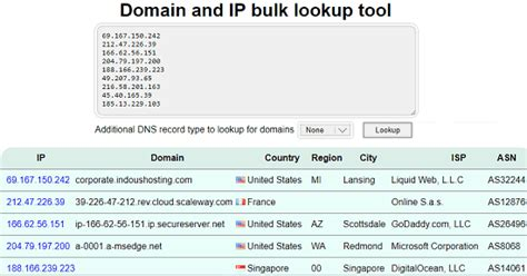 bulk ip lookup websites   ip address details