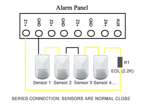 resistor in alarm panel simple tips on wireless zone and hardwired zone technology news