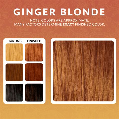 ginger hair chart jenna sais quois ginger snaps of ginger hair color chart