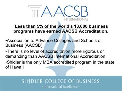 Shidler Mba Ranking by Shidler College Of Business Bba Admissions