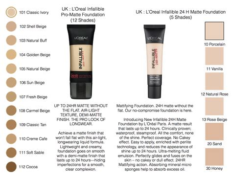 L Oreal Infallible Pro Matte Foundation Shade Golden Beige l oreal pro matte foundation us vs uk versions