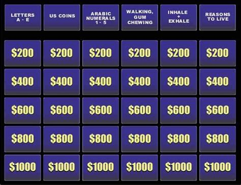 The Talking Box This Is Jeopardy Ideas For Jeopardy Categories