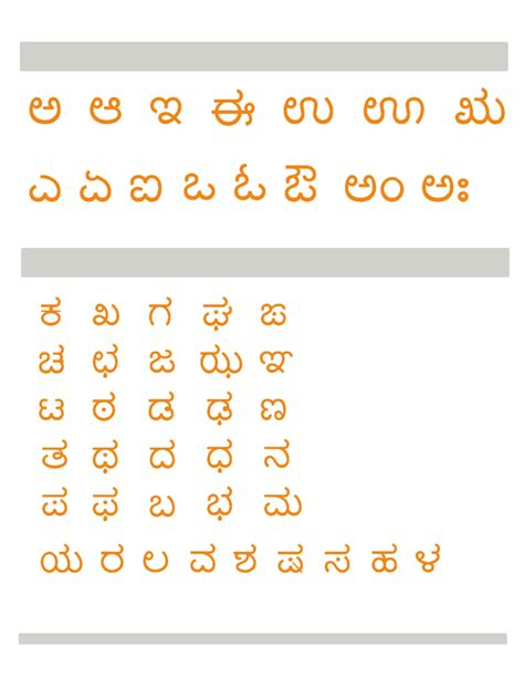 5 Letter Words In Kannada kannada alphabet chart 2 free templates in pdf word