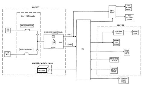 apu electrical system block diagram