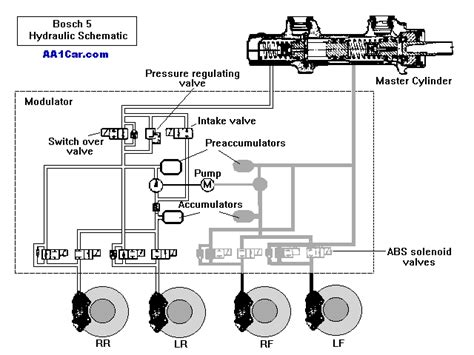 Antilock Brake Systems For 1998