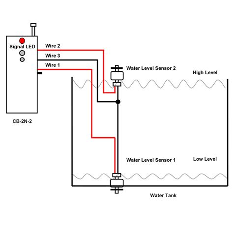 3 wire pressure transducer wiring diagram 3 get free image about wiring diagram