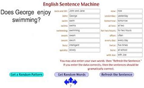 sentence pattern in english with exles english sentence patterns for esl students