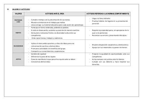 Competencias De Pfrh | competencias de pfrh newhairstylesformen2014 com