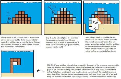 house builder design guide minecraft the guide for building minecraft