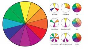 color wheel scheme color schemes color theory basics for every design