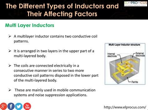 4 different types of inductors the different types of inductors and their affecting factors презентация онлайн