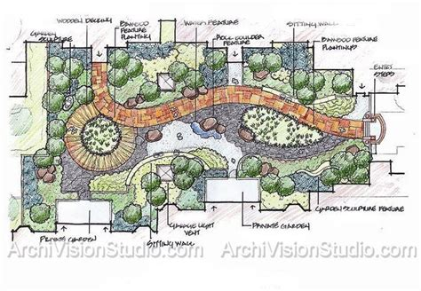 landscape floor plan planning site plan master plan pinterest landscapes