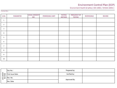 apms contract template environmental aspects register template images free