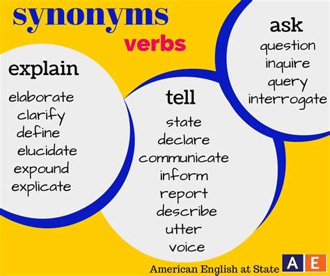 swinging synonyms are you getting tired of using the verbs ask or tell over