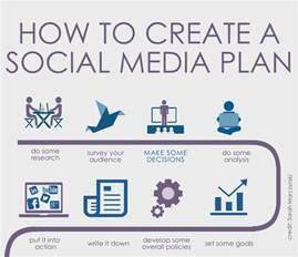 plan social media creating a social media plan make some decisions arts
