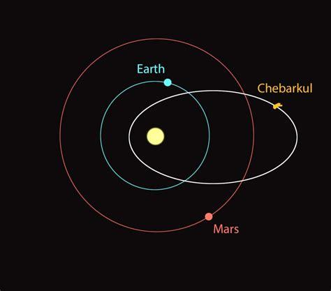 orbit diagram asteroid orbit diagrams page 3 pics about space
