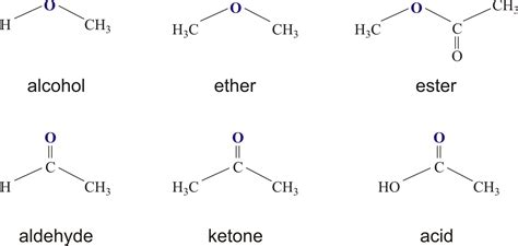 What Is An Organic Compound Image Gallery Ester Compound
