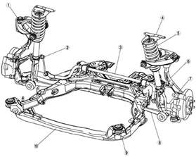 anyone have chassis diagrams chevy hhr network