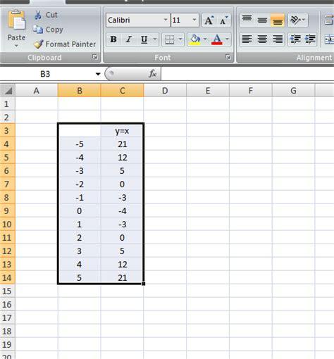 membuat grafik persamaan kuadrat di excel membuat grafik parabola di excel de eka