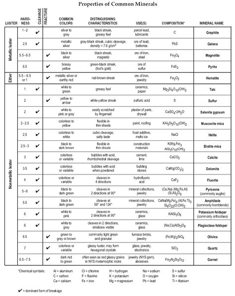 Reference Table by Reference Tables