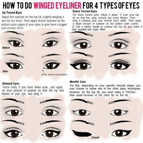 Eyeliner Tutorial For Different Eye Shapes | eyeliner hacks winged liner tips liquid eyeliner tricks