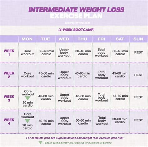 workout weight loss bootc