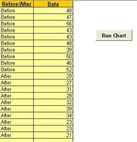 Excel Run Chart Template by Sigmaxl Graphical Templates In Excel Using Sigmaxl