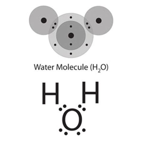 dot diagram for h2o image gallery h20 structure