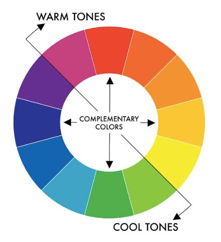 color wheel definition dynamic tension opponent based theory for photography
