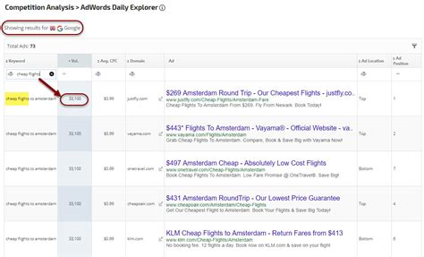 ads daily explorer the top ads analysis tool