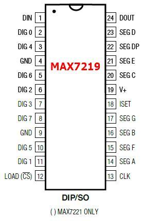max datasheet  digit led display driver maxim