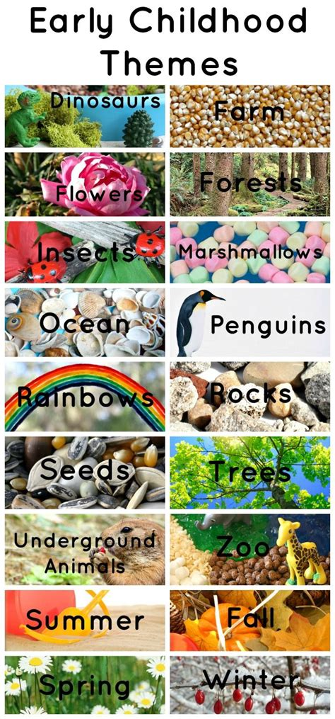 theme exles for students 17 best ideas about thematic units on pinterest themes