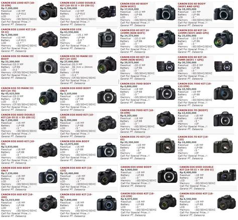 Harga Kamera Digital Samsung by Harga Kamera Dslr Nikon D3200 Update September 2015