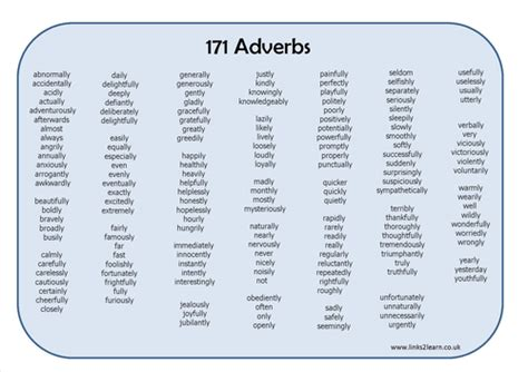 can you explain the 5 basic types of adverbs with exle sentences myenglishteacher eu forum